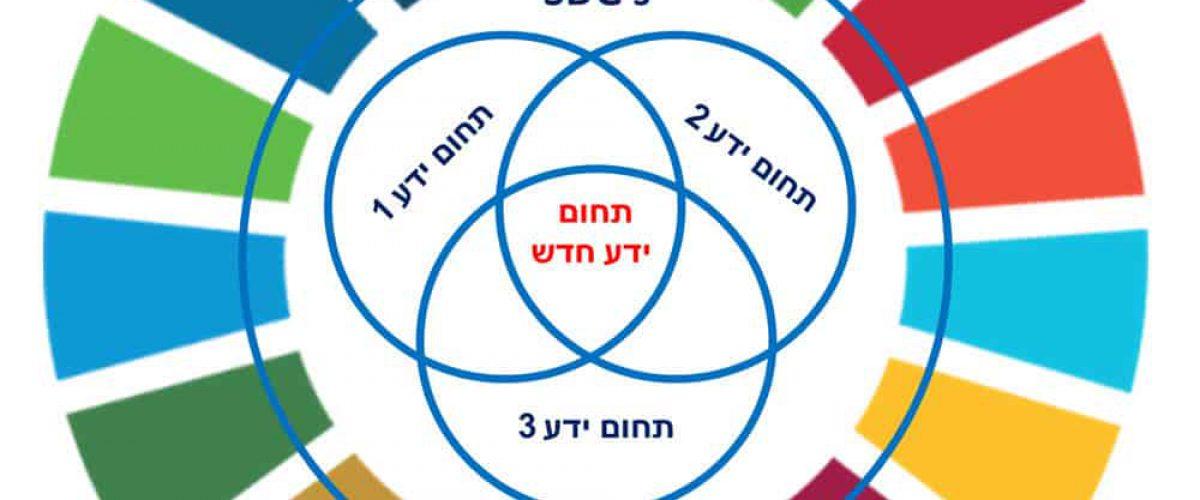 מעגל-קיימות-טינג-1
