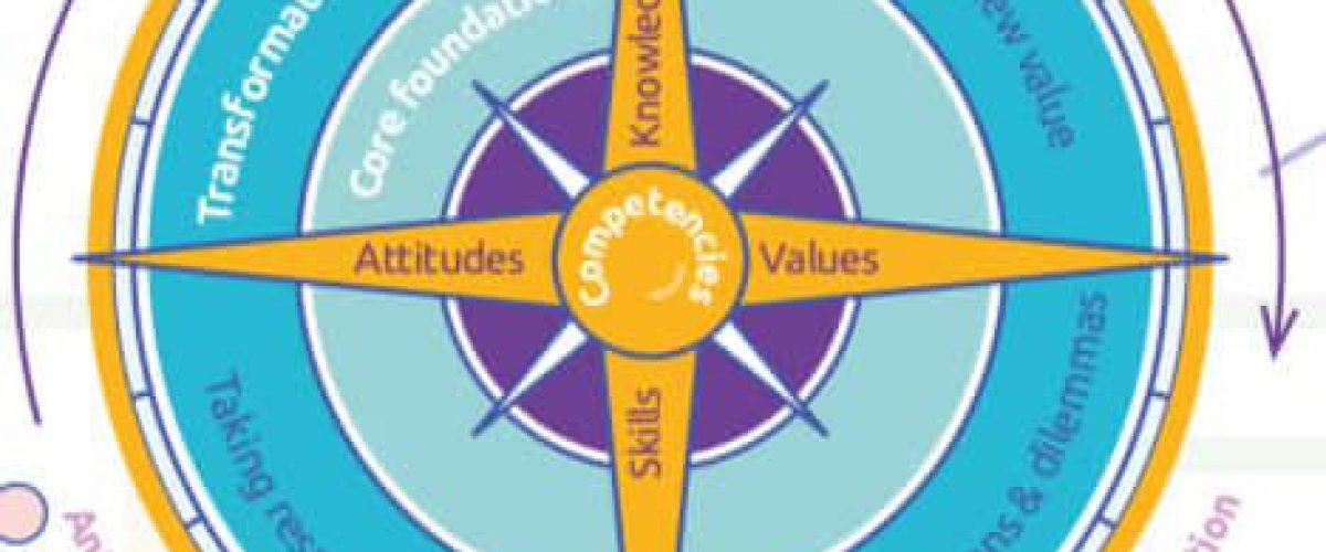 oecd-compass